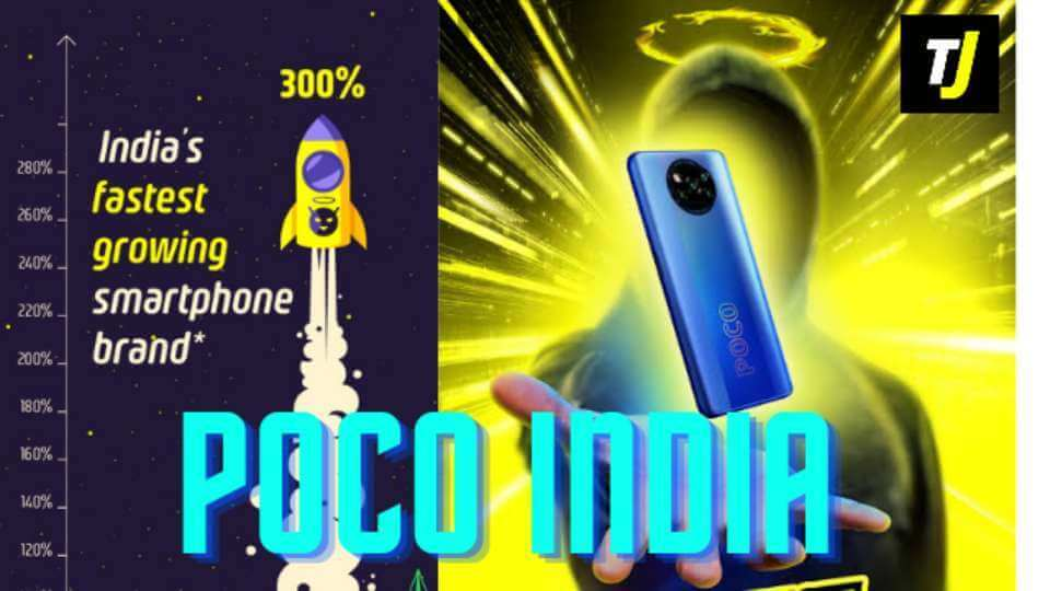 POCO is The India an fastest growing smartphone brand