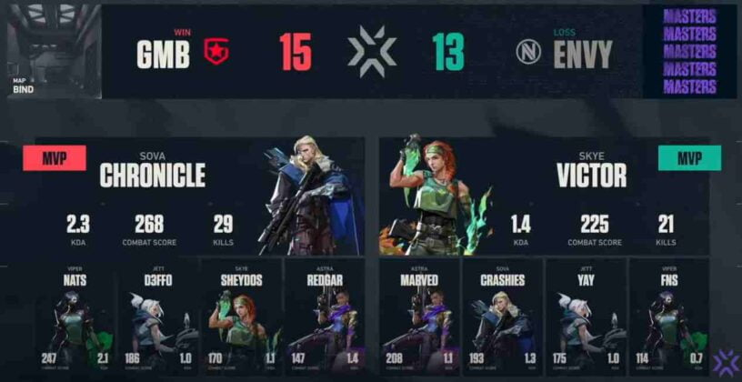 Match 1 Gambit Esports Vs Team Envy VCT 2021 Stage 3 Master Berlin Grand Finals