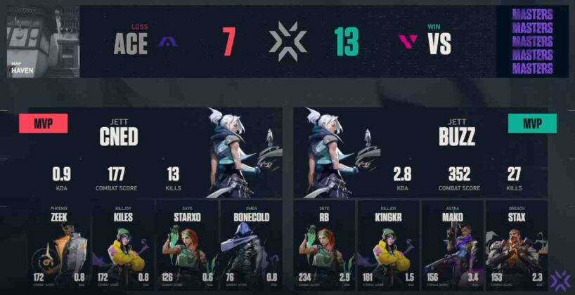 Match 1 Vision Strikers Vs Acend (VCT Stage 3 Masters Berlin)