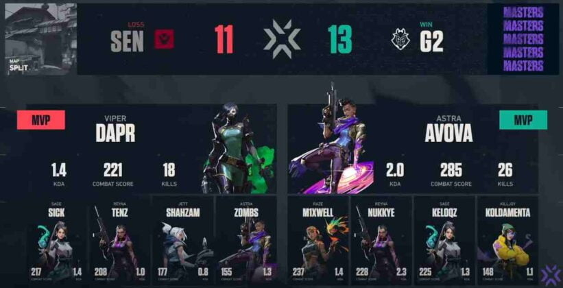 Match 2 G2 Esports Vs Sentinels (VCT Stage 3 Masters Berlin)