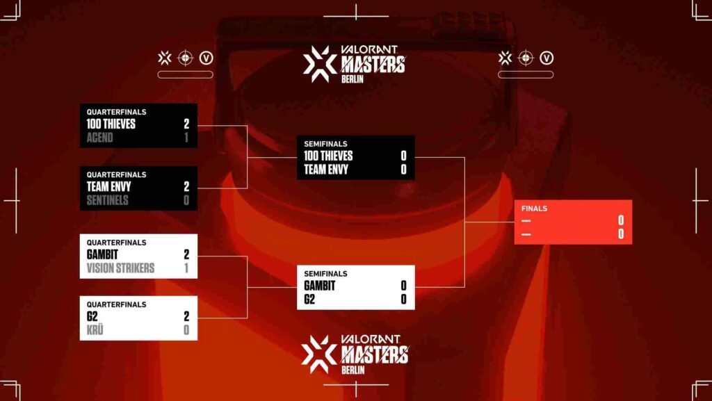 VCT Stage 3 Masters Berlin Semifinals Matches