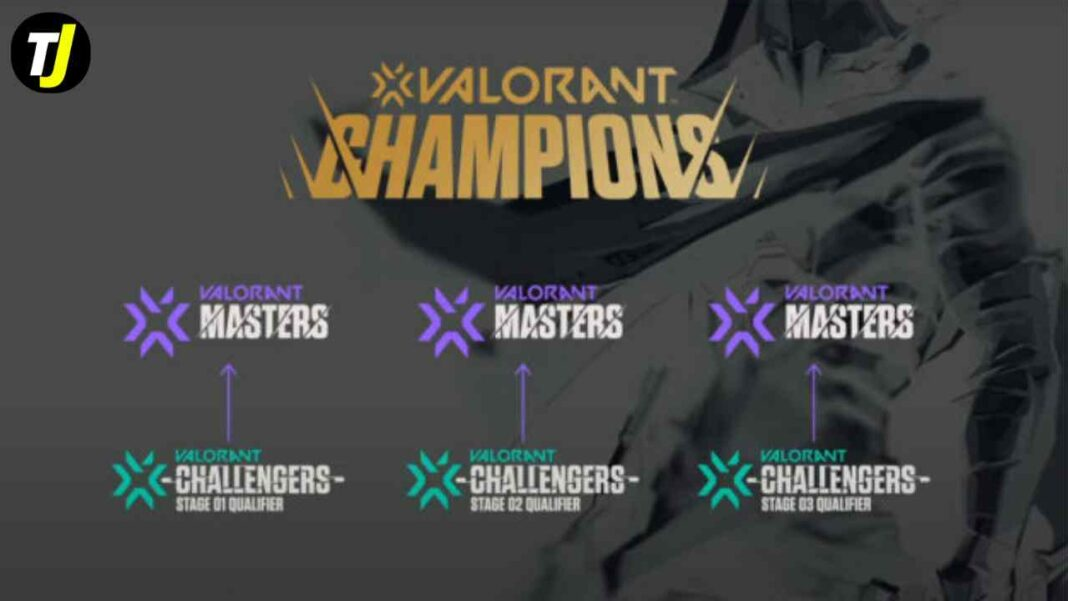 Valorant Champions 2021 Berlin All Qualified Teams